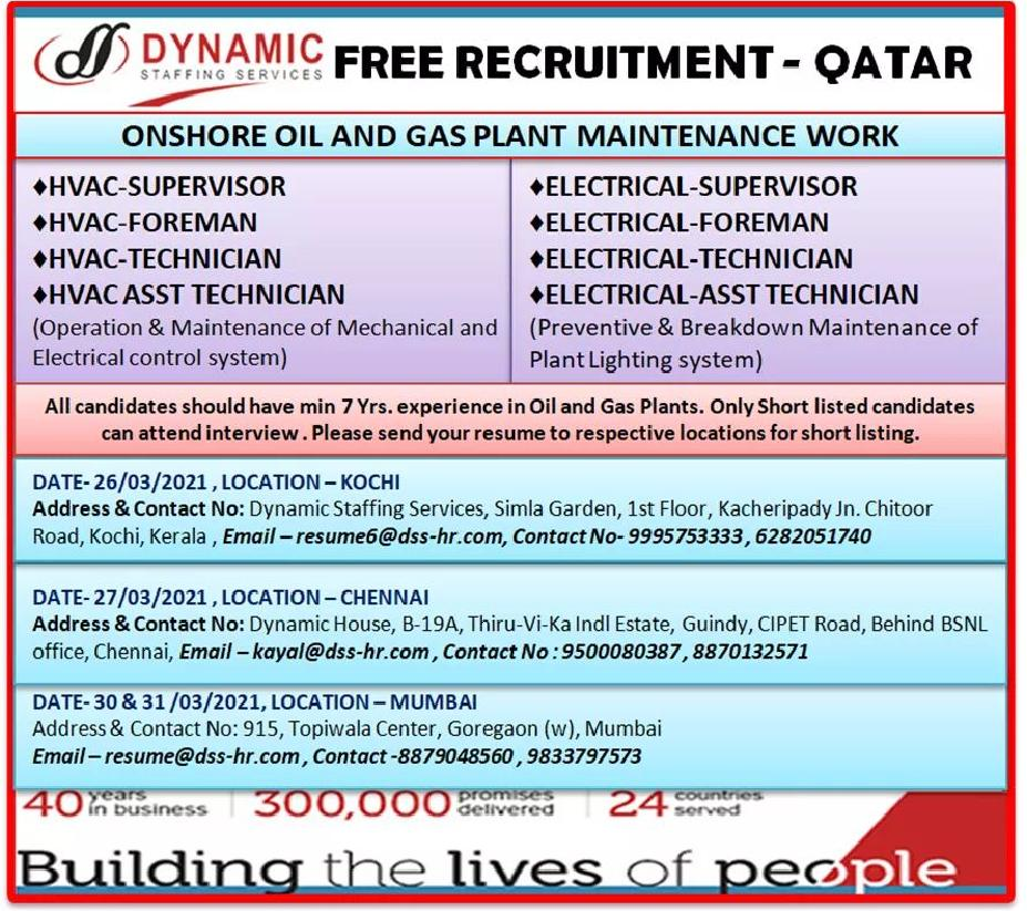 Largest Requiment For Gulf Job Vacancies News Paper 2021
